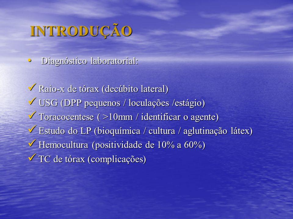 INTRODUÇÃO Diagnóstico laboratorial: Diagnóstico laboratorial: Raio-x de tórax (decúbito lateral) Raio-x de tórax (decúbito lateral) USG (DPP pequenos