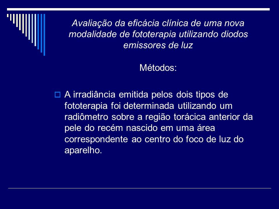 Avaliação da eficácia clínica de uma nova modalidade de fototerapia utilizando diodos emissores de luz Métodos: A irradiância emitida pelos dois tipos