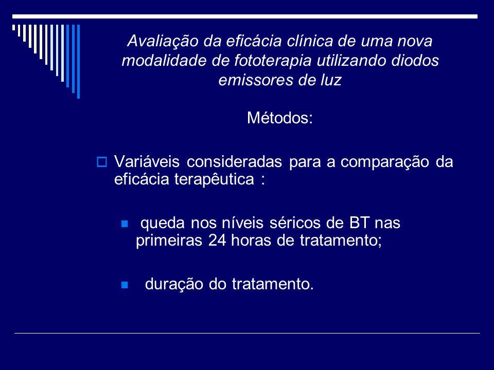 Avaliação da eficácia clínica de uma nova modalidade de fototerapia utilizando diodos emissores de luz Métodos: Variáveis consideradas para a comparaç