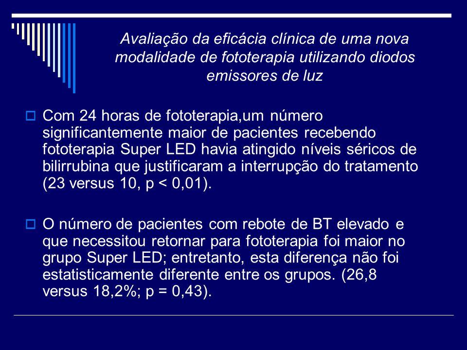 Avaliação da eficácia clínica de uma nova modalidade de fototerapia utilizando diodos emissores de luz Com 24 horas de fototerapia,um número significa