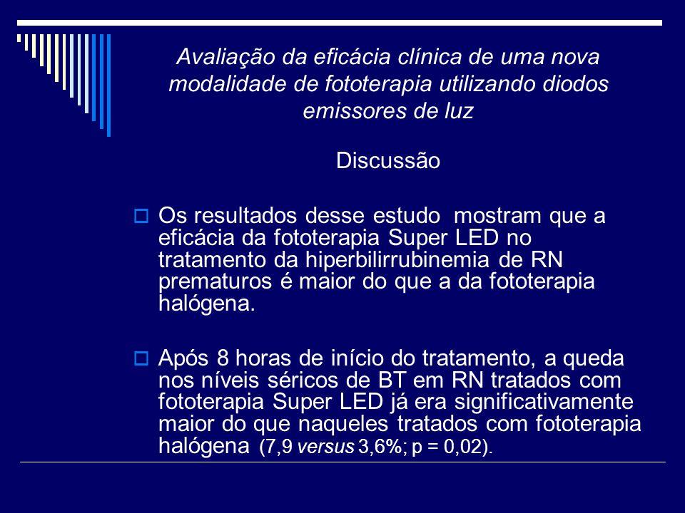 Avaliação da eficácia clínica de uma nova modalidade de fototerapia utilizando diodos emissores de luz Discussão Os resultados desse estudo mostram qu