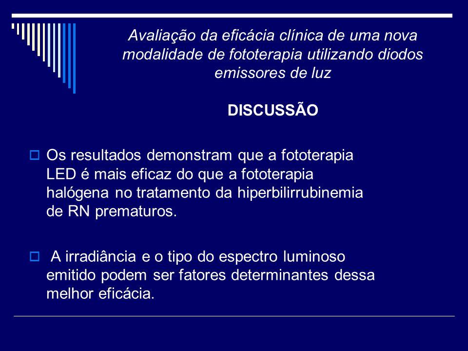 Avaliação da eficácia clínica de uma nova modalidade de fototerapia utilizando diodos emissores de luz DISCUSSÃO Os resultados demonstram que a fotote