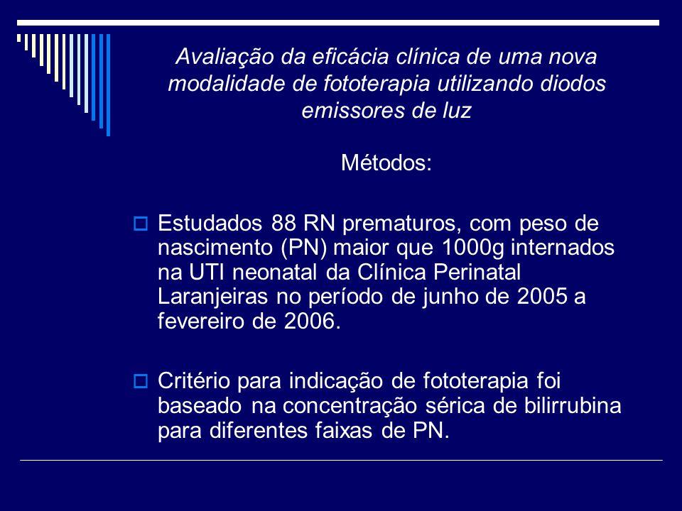 Avaliação da eficácia clínica de uma nova modalidade de fototerapia utilizando diodos emissores de luz Métodos: Estudados 88 RN prematuros, com peso d