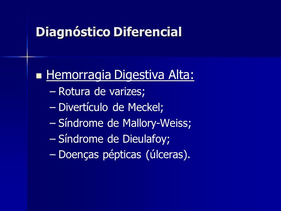 Diagnóstico Diferencial Hemorragia Digestiva Alta: – –Rotura de varizes; – –Divertículo de Meckel; – –Síndrome de Mallory-Weiss; – –Síndrome de Dieula