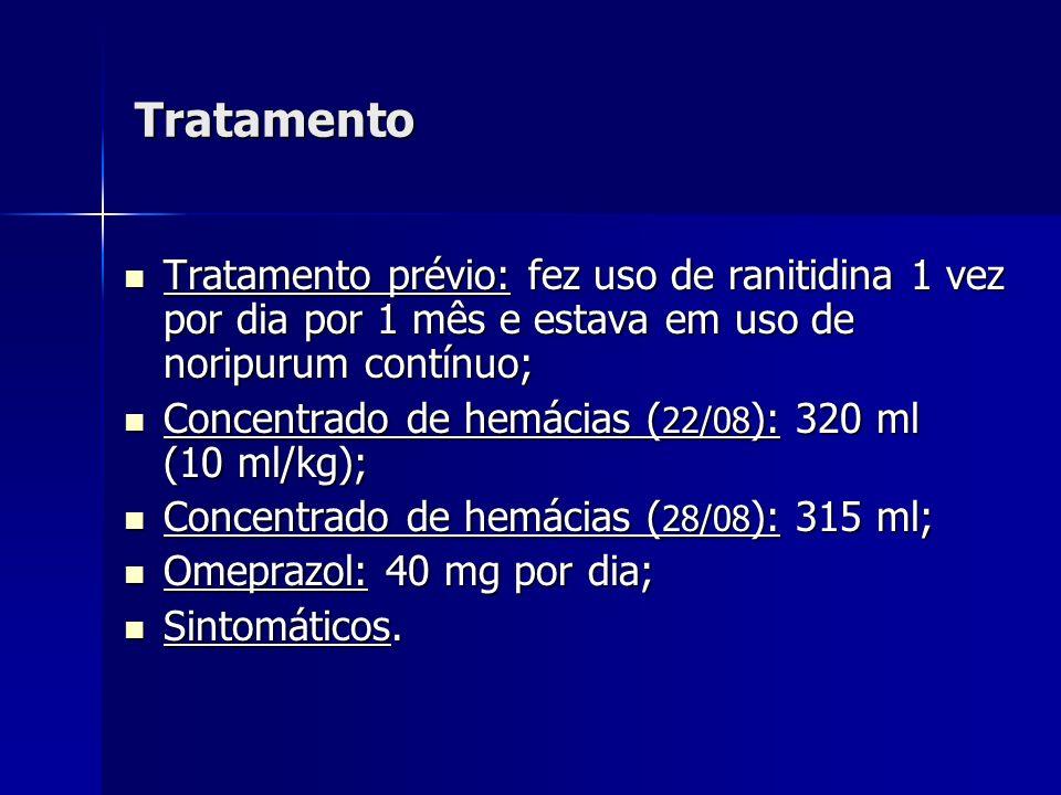 Tratamento Tratamento prévio: fez uso de ranitidina 1 vez por dia por 1 mês e estava em uso de noripurum contínuo; Tratamento prévio: fez uso de ranit