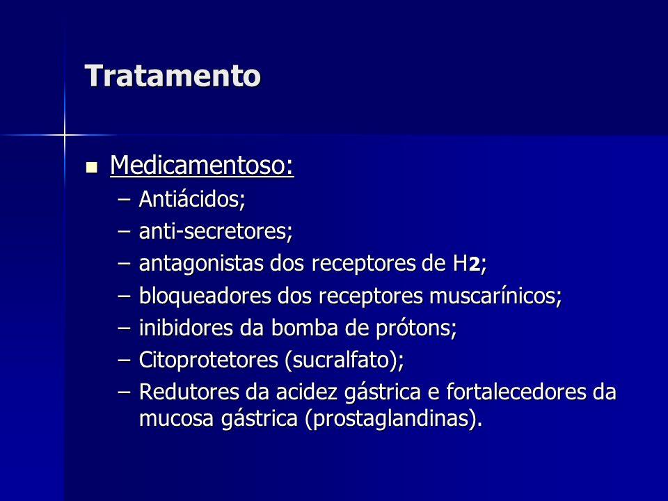 Tratamento Medicamentoso: Medicamentoso: –Antiácidos; –anti-secretores; –antagonistas dos receptores de H 2 ; –bloqueadores dos receptores muscarínico