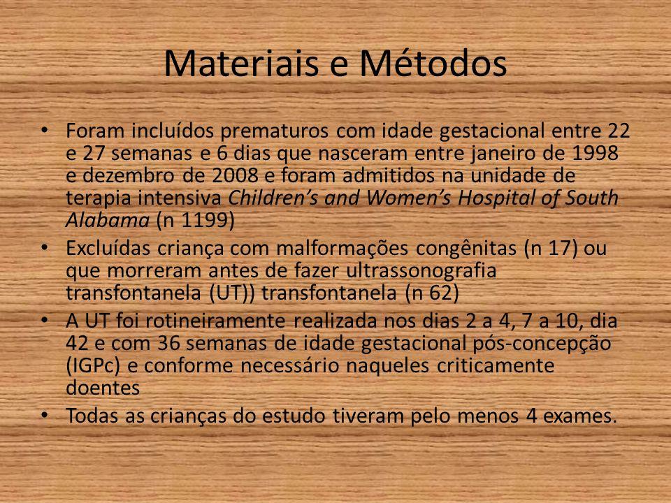 Materiais e Métodos Foram incluídos prematuros com idade gestacional entre 22 e 27 semanas e 6 dias que nasceram entre janeiro de 1998 e dezembro de 2