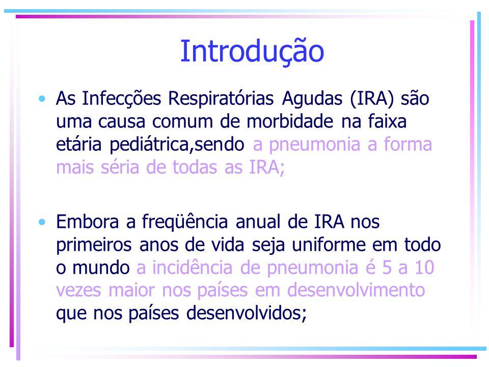 Introdução As Infecções Respiratórias Agudas (IRA) são uma causa comum de morbidade na faixa etária pediátrica,sendo a pneumonia a forma mais séria de