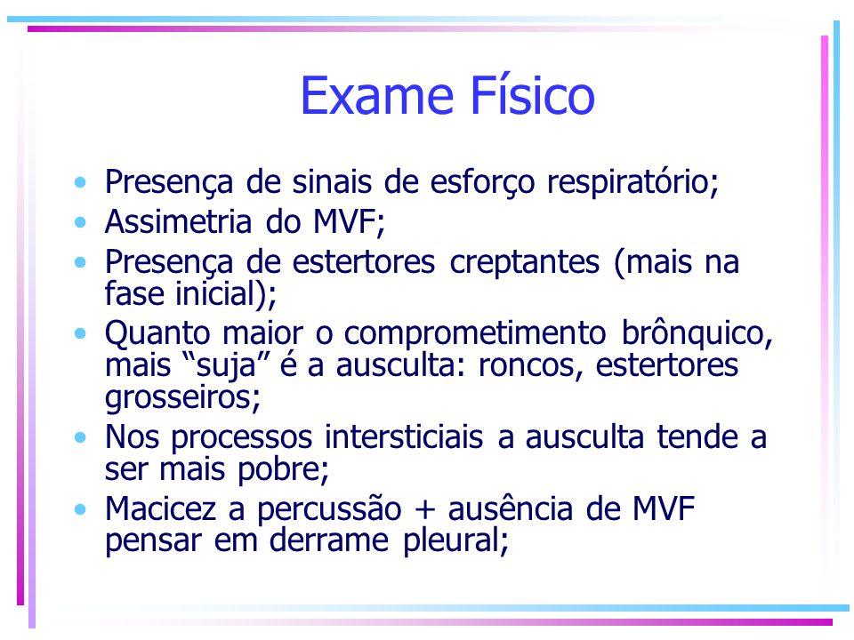 Exame Físico Presença de sinais de esforço respiratório; Assimetria do MVF; Presença de estertores creptantes (mais na fase inicial); Quanto maior o c