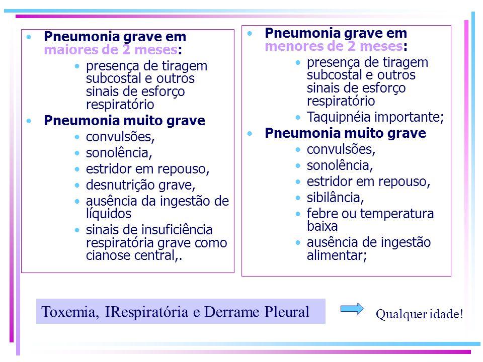 Pneumonia grave em maiores de 2 meses: presença de tiragem subcostal e outros sinais de esforço respiratório Pneumonia muito grave convulsões, sonolên