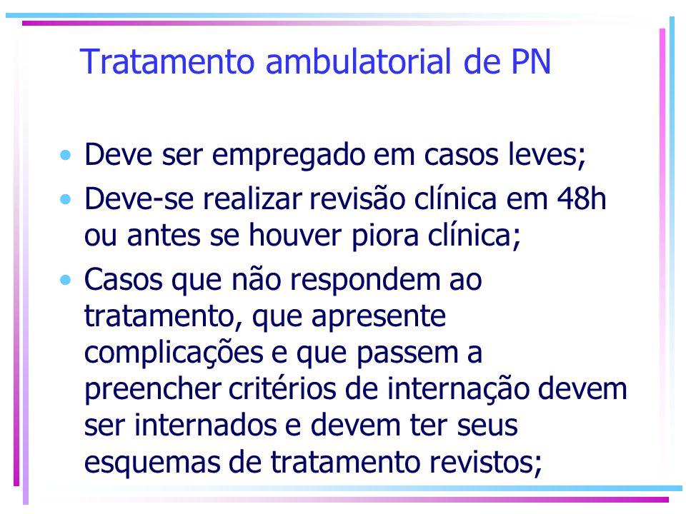 Tratamento ambulatorial de PN Deve ser empregado em casos leves; Deve-se realizar revisão clínica em 48h ou antes se houver piora clínica; Casos que n