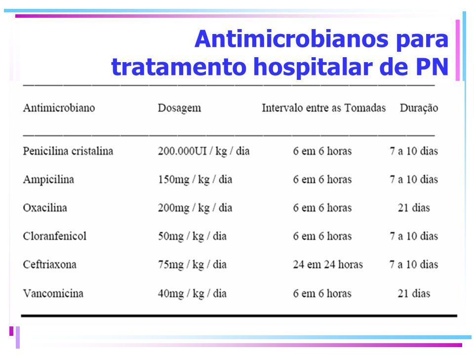 Antimicrobianos para tratamento hospitalar de PN