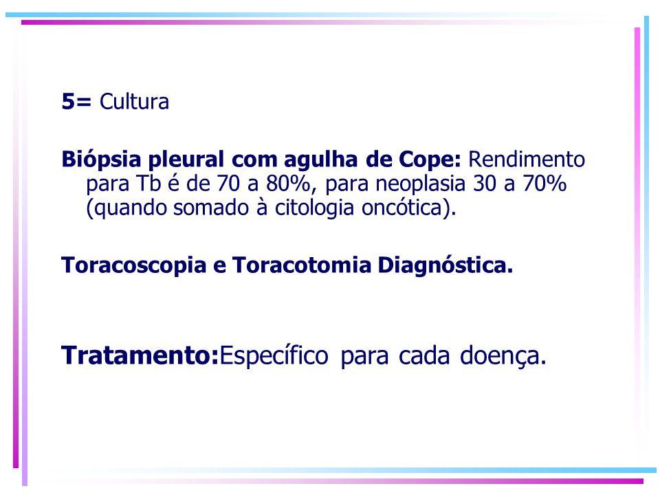 5= Cultura Biópsia pleural com agulha de Cope: Rendimento para Tb é de 70 a 80%, para neoplasia 30 a 70% (quando somado à citologia oncótica). Toracos