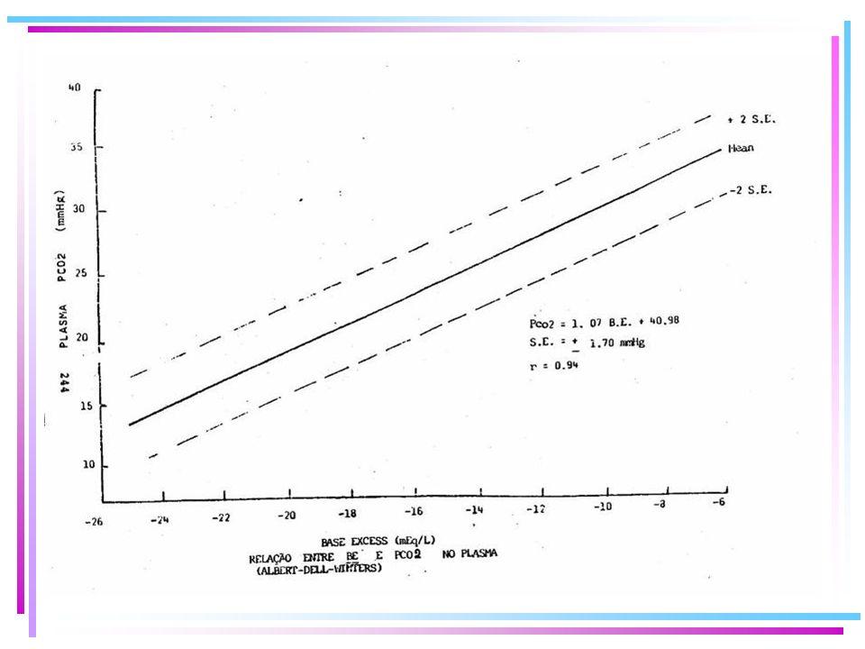 Etiologia0- 4meses 4m- 2anos 2-4 anos > 5 anos Gram - ++++++- S.