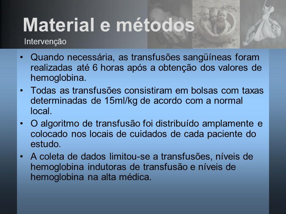 Material e métodos Quando necessária, as transfusões sangüíneas foram realizadas até 6 horas após a obtenção dos valores de hemoglobina. Todas as tran