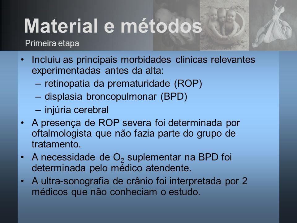 Material e métodos Incluiu as principais morbidades clinicas relevantes experimentadas antes da alta: –retinopatia da prematuridade (ROP) –displasia b