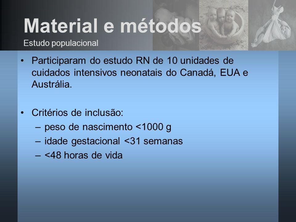 Material e métodos Participaram do estudo RN de 10 unidades de cuidados intensivos neonatais do Canadá, EUA e Austrália. Critérios de inclusão: –peso