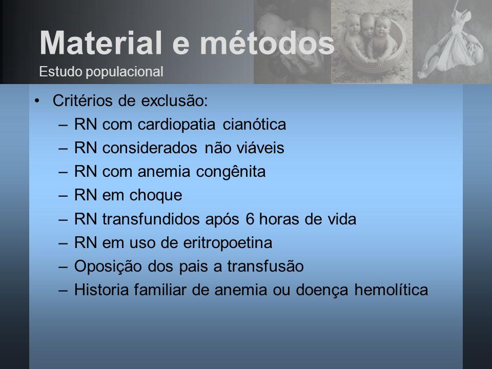 Material e métodos Critérios de exclusão: –RN com cardiopatia cianótica –RN considerados não viáveis –RN com anemia congênita –RN em choque –RN transf