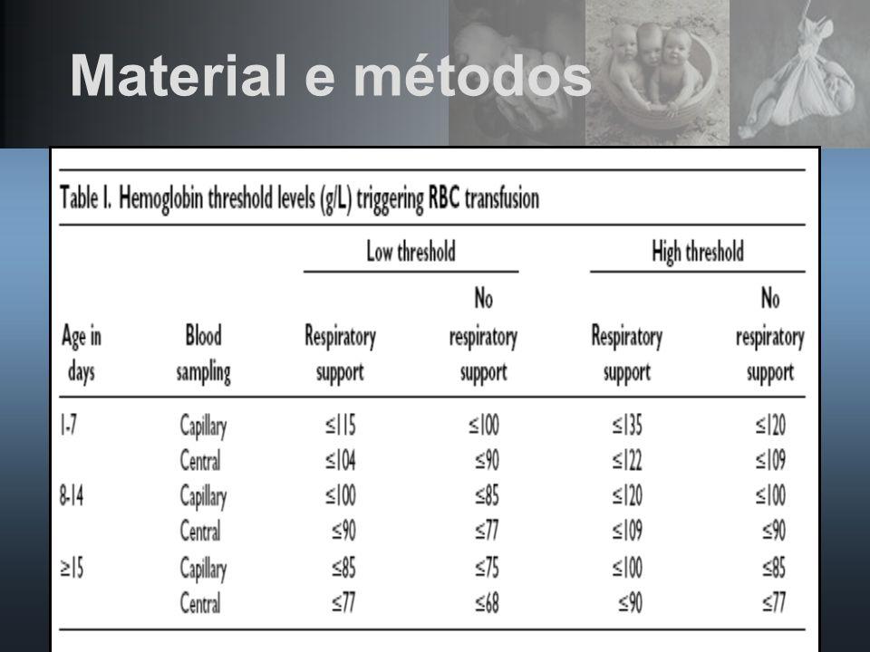 O protocolo não especificava como e com que freqüência os valores de hemoglobina deveriam ser determinados.