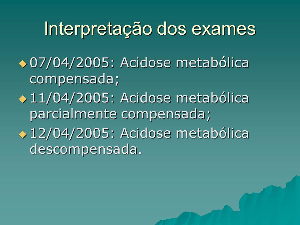 Interpretação dos exames 07/04/2005: Acidose metabólica compensada; 07/04/2005: Acidose metabólica compensada; 11/04/2005: Acidose metabólica parcialm