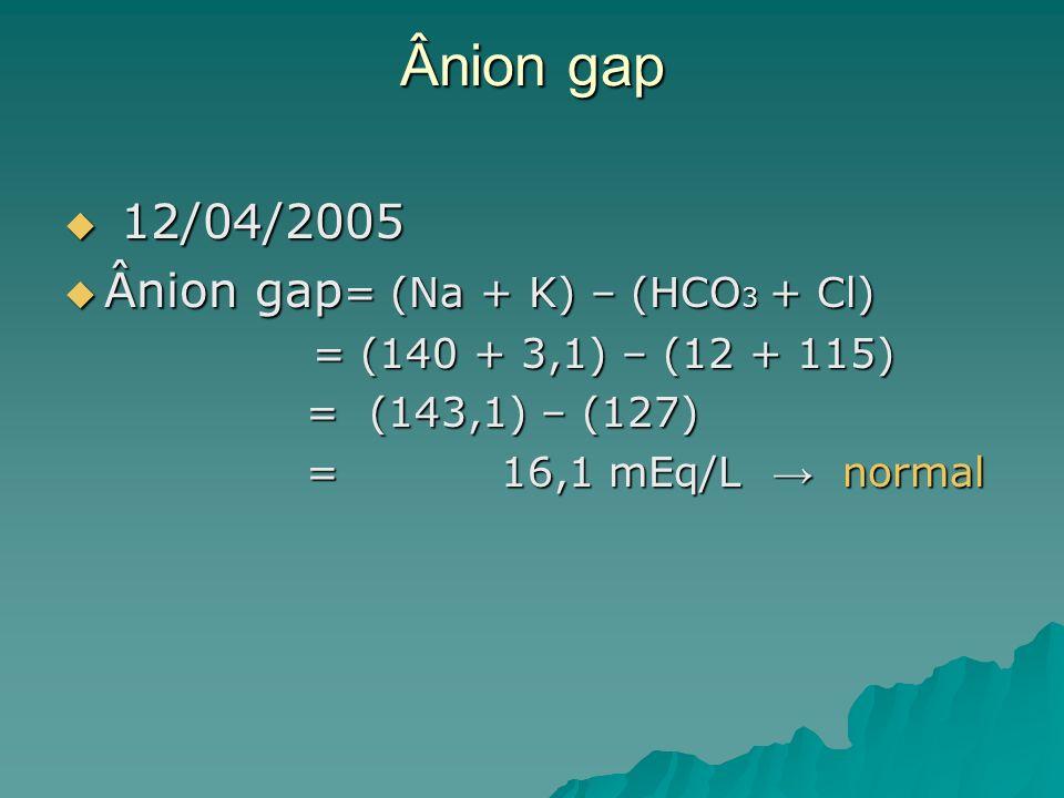 Ânion gap 12/04/2005 12/04/2005 Ânion gap = (Na + K) – (HCO 3 + Cl) Ânion gap = (Na + K) – (HCO 3 + Cl) = (140 + 3,1) – (12 + 115) = (140 + 3,1) – (12