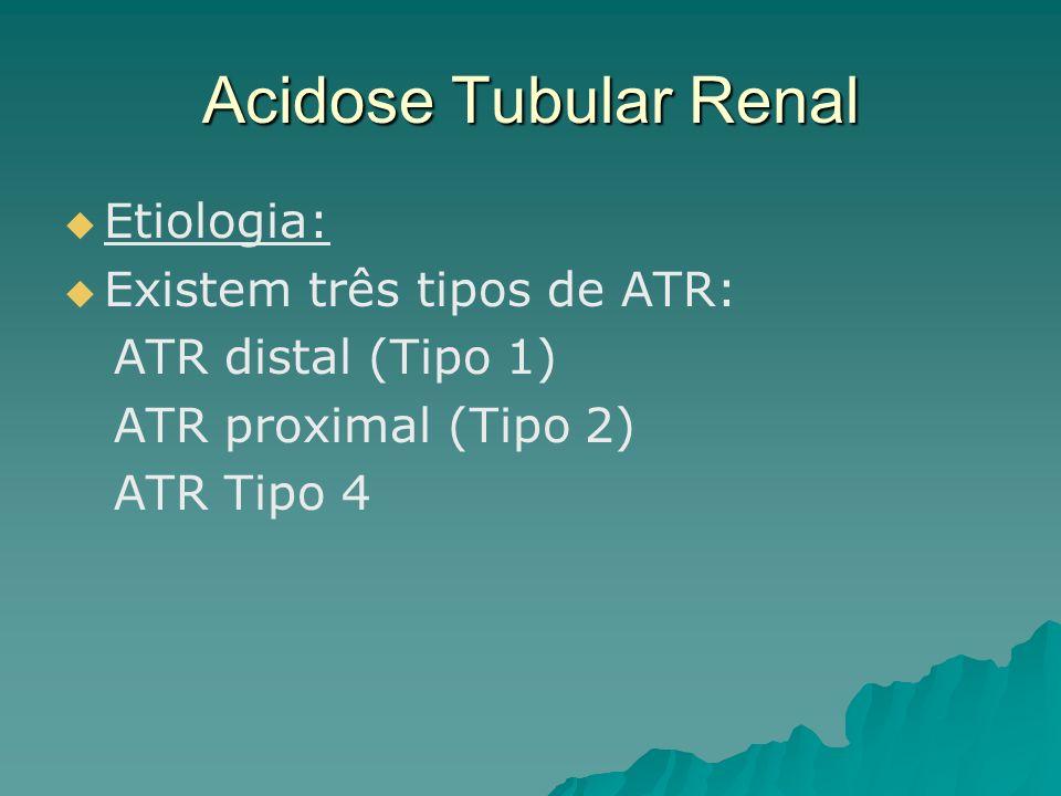 Acidose Tubular Renal Etiologia: Existem três tipos de ATR: ATR distal (Tipo 1) ATR proximal (Tipo 2) ATR Tipo 4