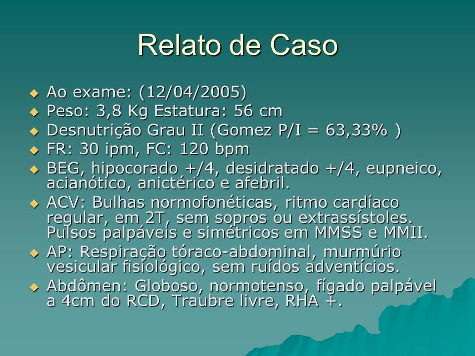 Relato de Caso Ao exame: (12/04/2005) Ao exame: (12/04/2005) Peso: 3,8 Kg Estatura: 56 cm Peso: 3,8 Kg Estatura: 56 cm Desnutrição Grau II (Gomez P/I