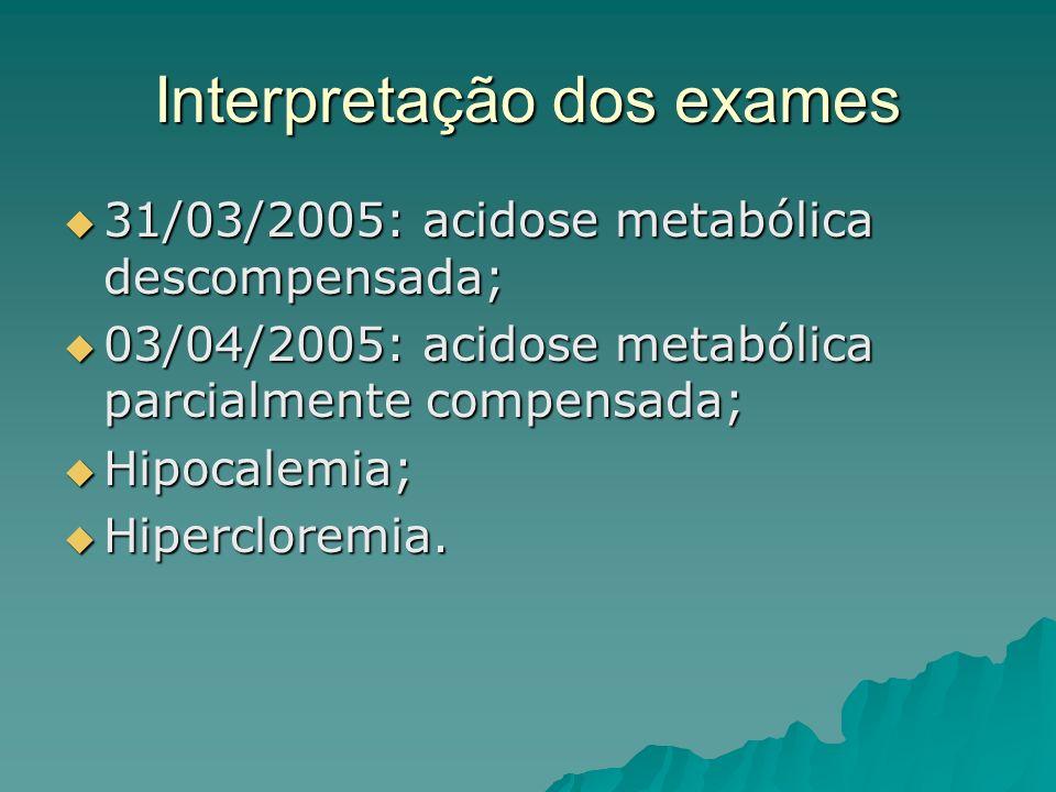 Interpretação dos exames 31/03/2005: acidose metabólica descompensada; 31/03/2005: acidose metabólica descompensada; 03/04/2005: acidose metabólica pa