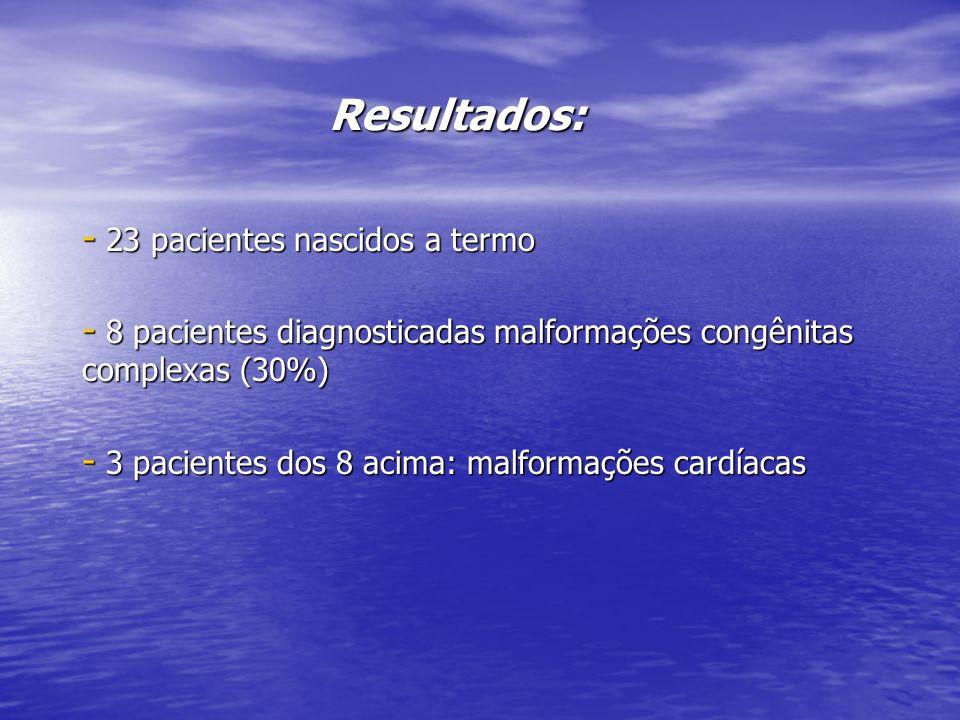 Resultados: - 23 pacientes nascidos a termo - 8 pacientes diagnosticadas malformações congênitas complexas (30%) - 3 pacientes dos 8 acima: malformaçõ