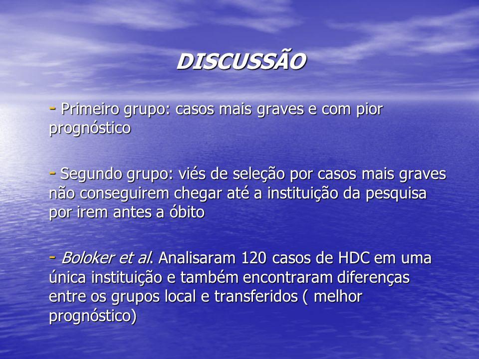DISCUSSÃO - Primeiro grupo: casos mais graves e com pior prognóstico - Segundo grupo: viés de seleção por casos mais graves não conseguirem chegar até