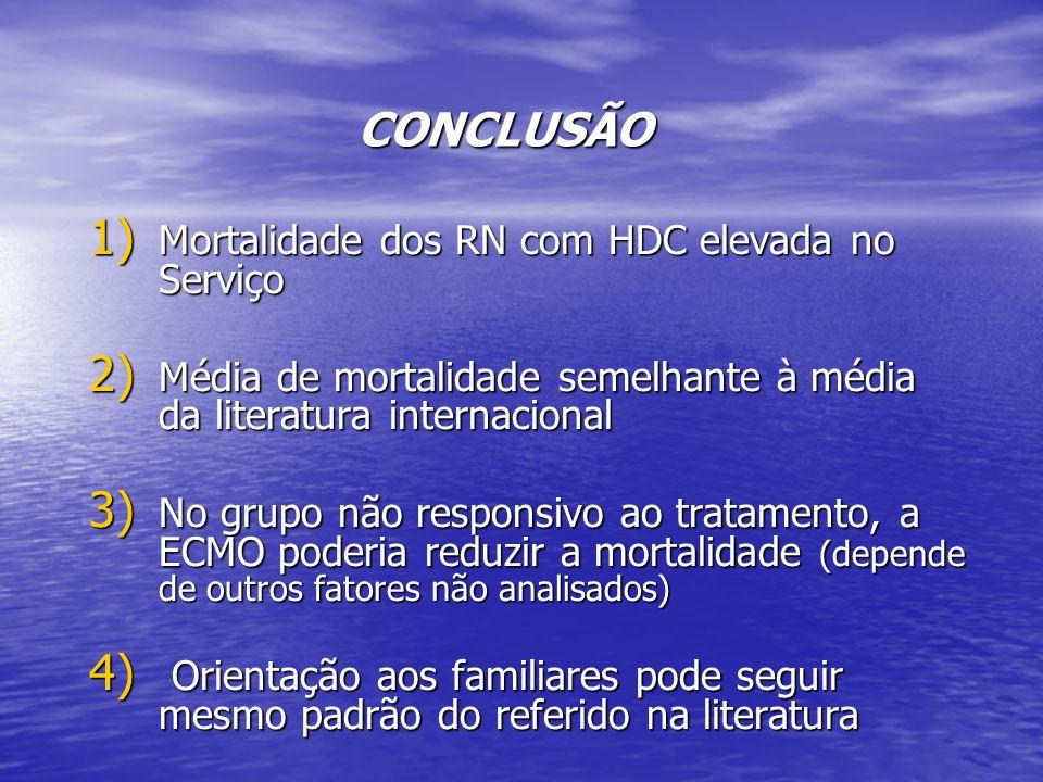 CONCLUSÃO 1) Mortalidade dos RN com HDC elevada no Serviço 2) Média de mortalidade semelhante à média da literatura internacional 3) No grupo não resp