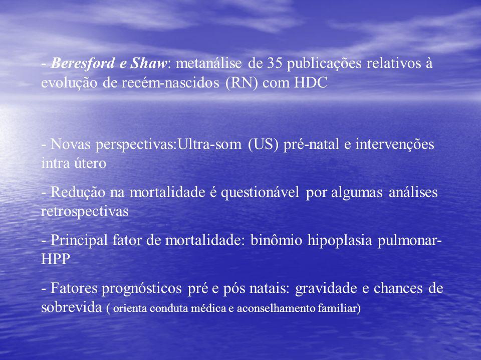 - Beresford e Shaw: metanálise de 35 publicações relativos à evolução de recém-nascidos (RN) com HDC - Novas perspectivas:Ultra-som (US) pré-natal e i