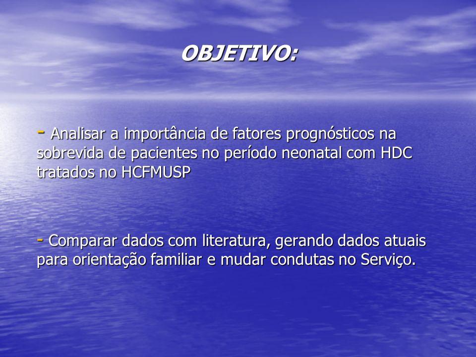 Metodologia: - Análise retrospectiva dos prontuários de 27 RN com HDC - Todos tratados no serviço de cirurgia pediátrica do ICR-HCFMUSP - Período: abril de 1991 a janeiro de 2002