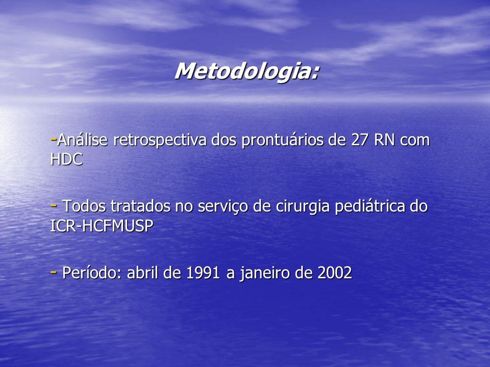 Metodologia: - Análise retrospectiva dos prontuários de 27 RN com HDC - Todos tratados no serviço de cirurgia pediátrica do ICR-HCFMUSP - Período: abr