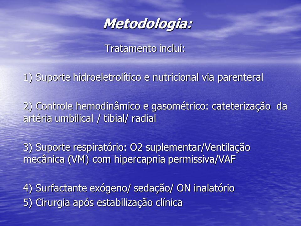 Metodologia: Fatores prognósticos analisados : 1) Desconforto respiratório ao nascer (Apgar<6 no 5º) 2) Entubação orotraqueal (EOT) precoce (< 6h vida) 3) Hipoxemia grave mantida (pO2 pós ductal < 100 mmHg) 4) Malformações somáticas graves