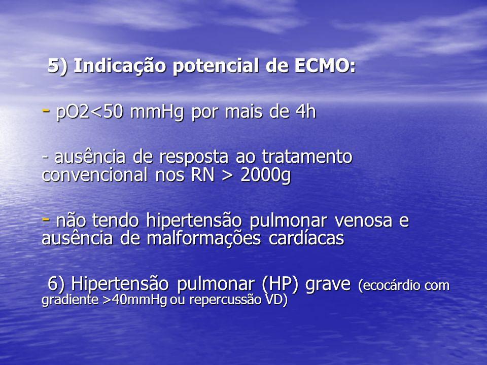 5) Indicação potencial de ECMO: 5) Indicação potencial de ECMO: - pO2<50 mmHg por mais de 4h - ausência de resposta ao tratamento convencional nos RN