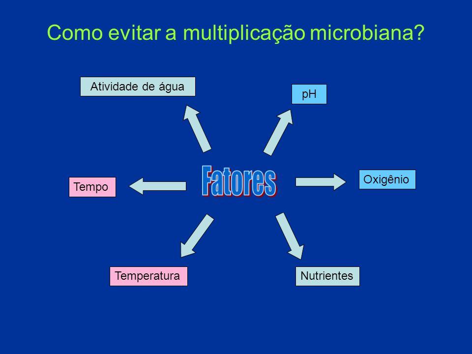 Atividade de água pH Oxigênio NutrientesTemperatura Tempo Como evitar a multiplicação microbiana?