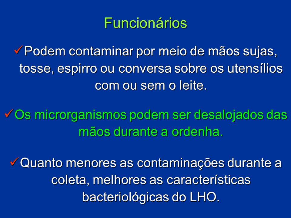 Podem contaminar por meio de mãos sujas, tosse, espirro ou conversa sobre os utensílios com ou sem o leite. Podem contaminar por meio de mãos sujas, t