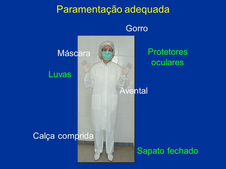 Paramentação adequada Luvas Avental Gorro Protetores oculares Máscara Calça comprida Sapato fechado