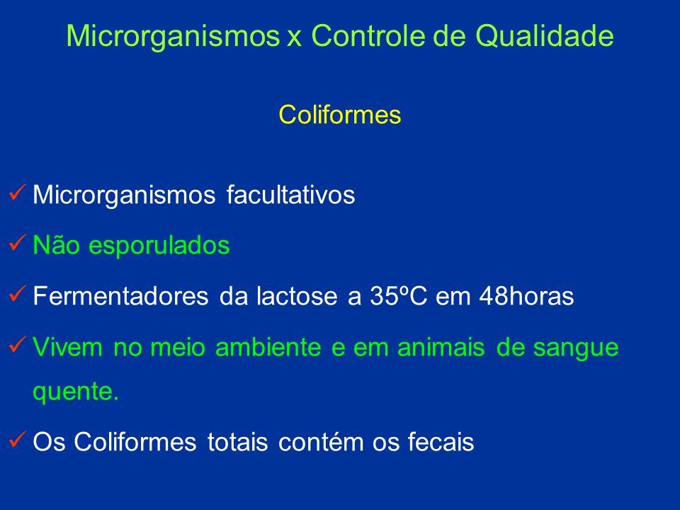 Coliformes Microrganismos facultativos Não esporulados Fermentadores da lactose a 35ºC em 48horas Vivem no meio ambiente e em animais de sangue quente