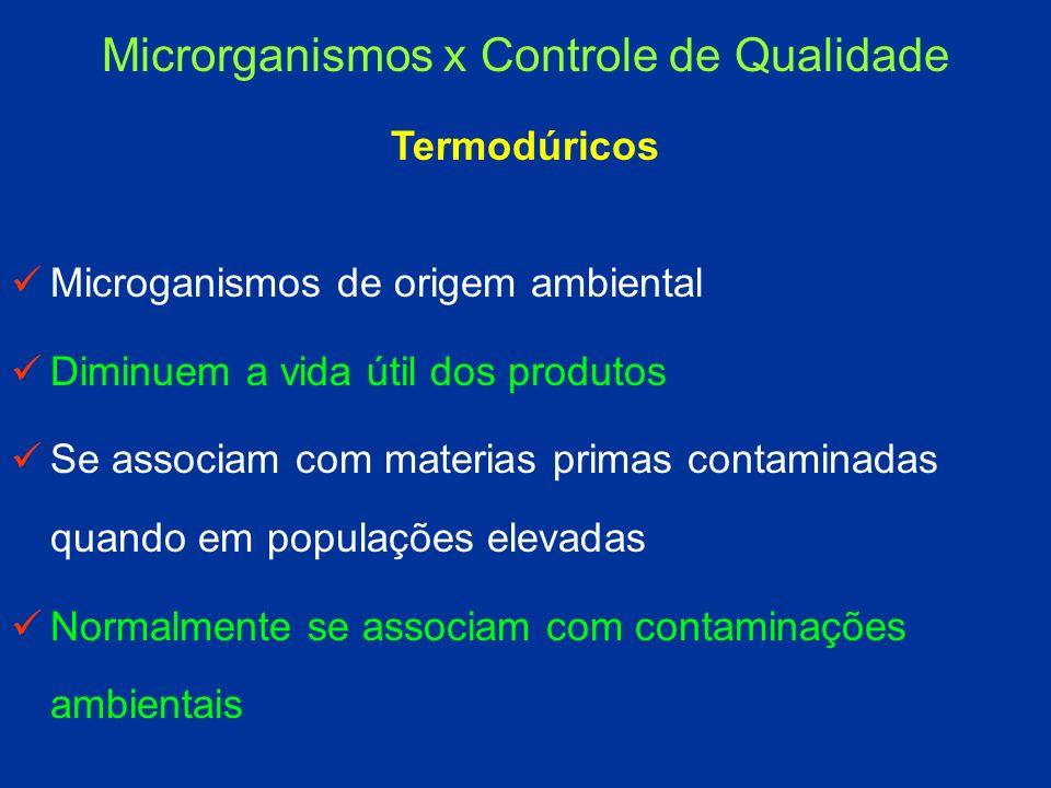 Termodúricos Microganismos de origem ambiental Diminuem a vida útil dos produtos Se associam com materias primas contaminadas quando em populações ele