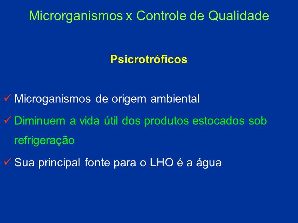 Psicrotróficos Microganismos de origem ambiental Diminuem a vida útil dos produtos estocados sob refrigeração Sua principal fonte para o LHO é a água