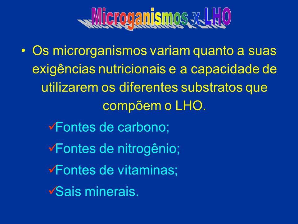 Os microrganismos variam quanto a suas exigências nutricionais e a capacidade de utilizarem os diferentes substratos que compõem o LHO. Fontes de carb