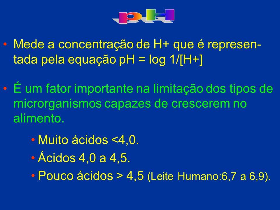 Mede a concentração de H+ que é represen- tada pela equação pH = log 1/[H+] É um fator importante na limitação dos tipos de microrganismos capazes de