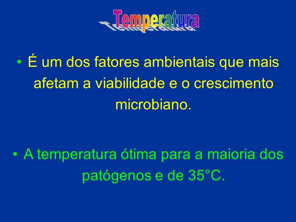 É um dos fatores ambientais que mais afetam a viabilidade e o crescimento microbiano. A temperatura ótima para a maioria dos patógenos e de 35°C.
