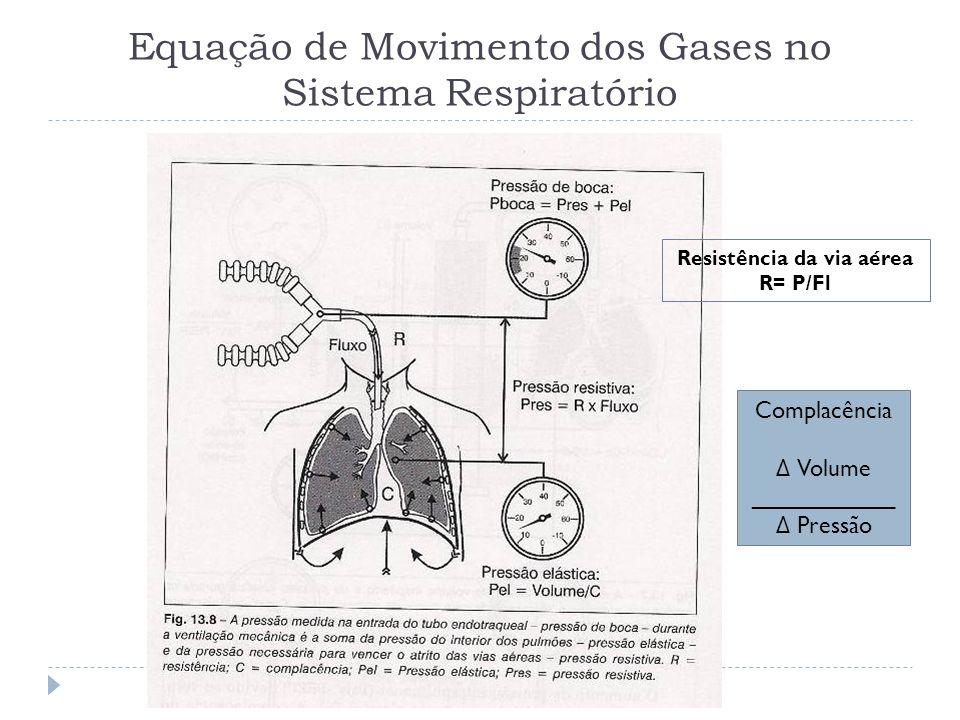 Equação de Movimento dos Gases no Sistema Respiratório Resistência da via aérea R= P/Fl Complacência Volume ___________ Pressão