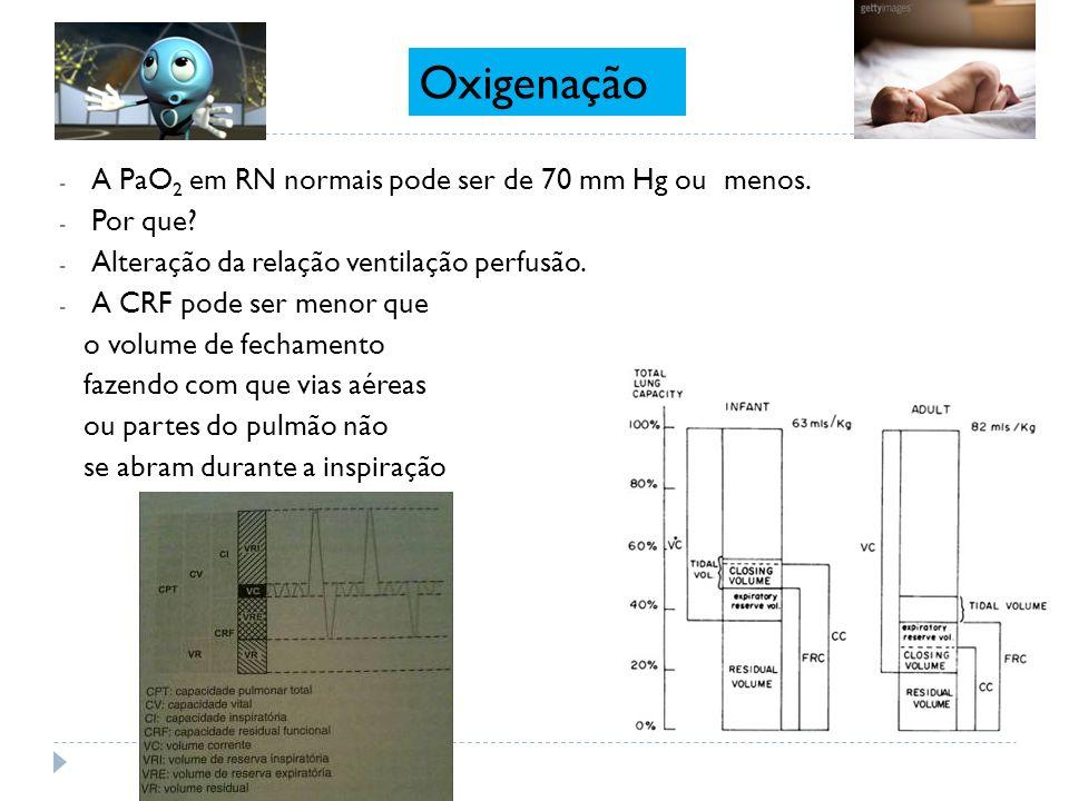 - A PaO 2 em RN normais pode ser de 70 mm Hg ou menos. - Por que? - Alteração da relação ventilação perfusão. - A CRF pode ser menor que o volume de f