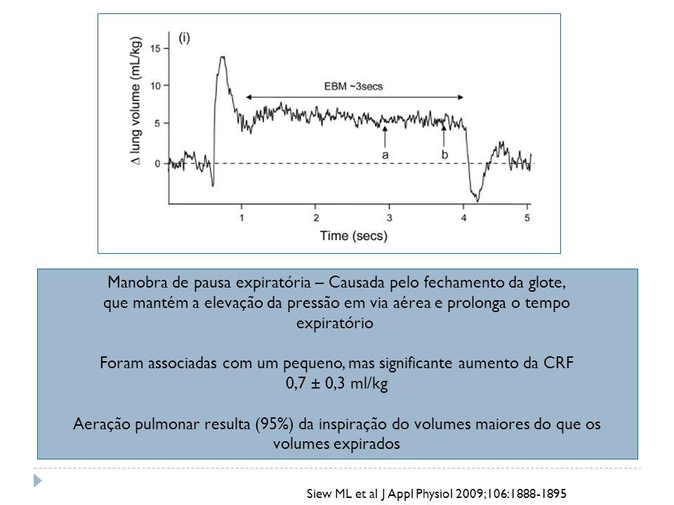 Siew ML et al J Appl Physiol 2009;106:1888-1895 Manobra de pausa expiratória – Causada pelo fechamento da glote, que mantém a elevação da pressão em v