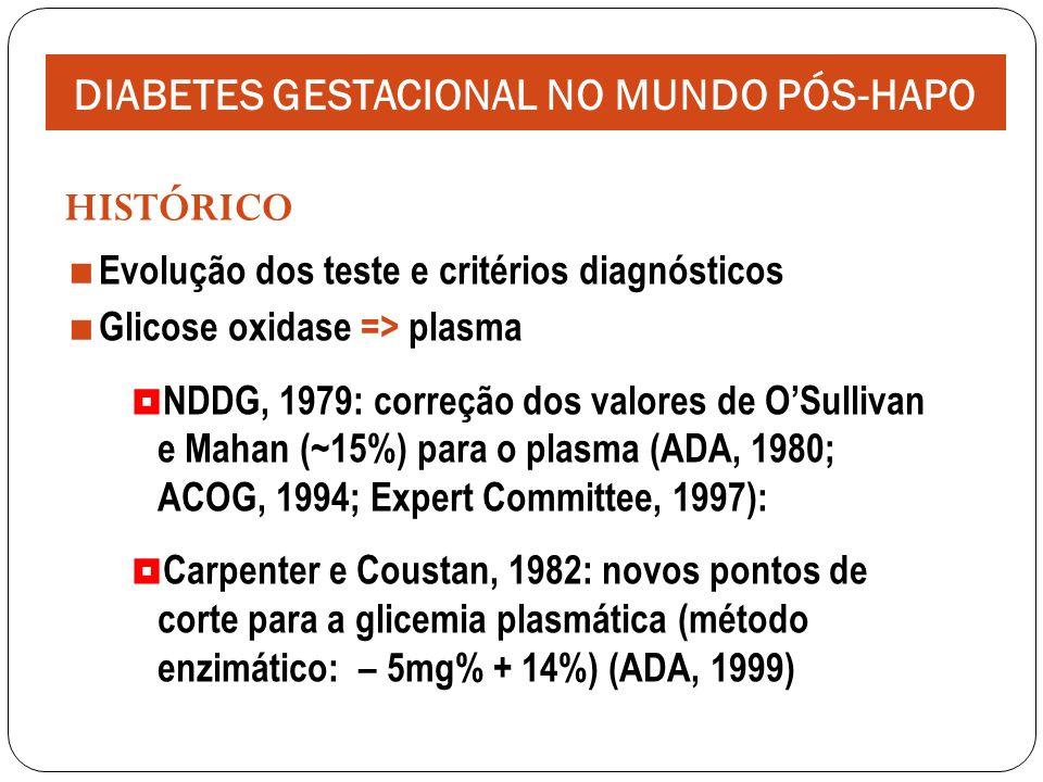 HISTÓRICO Evolução dos teste e critérios diagnósticos Glicose oxidase => plasma NDDG, 1979: correção dos valores de OSullivan e Mahan (~15%) para o plasma (ADA, 1980; ACOG, 1994; Expert Committee, 1997): Carpenter e Coustan, 1982: novos pontos de corte para a glicemia plasmática (método enzimático: – 5mg% + 14%) (ADA, 1999) DIABETES GESTACIONAL NO MUNDO PÓS-HAPO