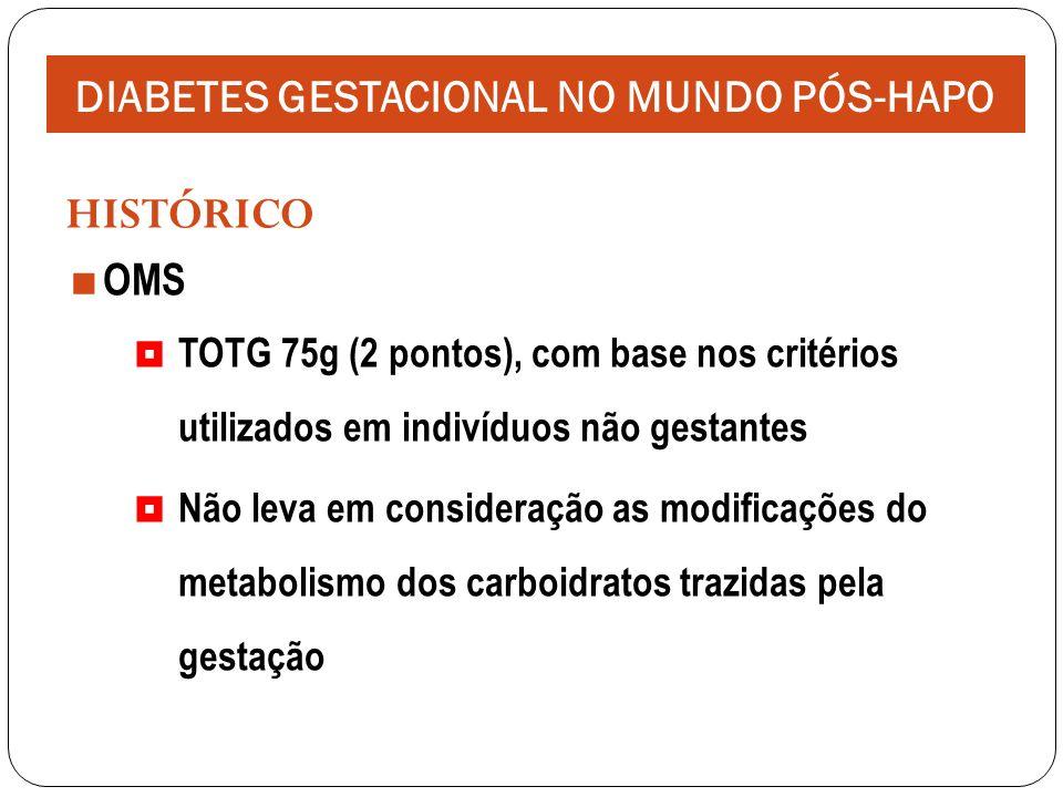 DIABETES GESTACIONAL NO MUNDO PÓS-HAPO HISTÓRICO OMS TOTG 75g (2 pontos), com base nos critérios utilizados em indivíduos não gestantes Não leva em consideração as modificações do metabolismo dos carboidratos trazidas pela gestação